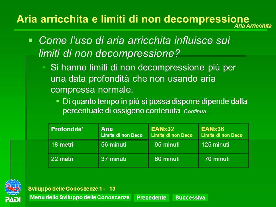 Menu dello Sviluppo delle Conoscenze Precedente Successiva Aria Arricchita Sviluppo delle Conoscenze 1 -13 Aria arricchita e limiti di non decompressi
