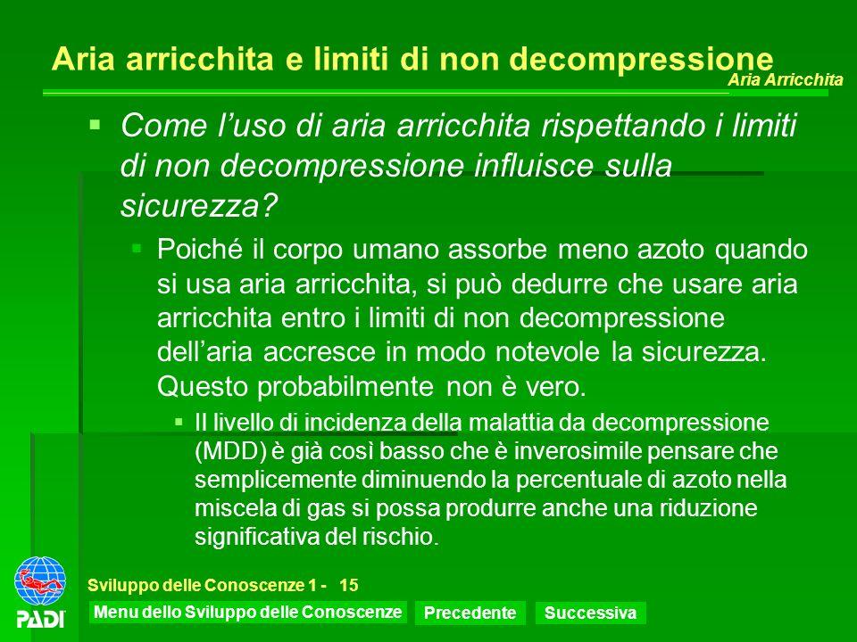 Menu dello Sviluppo delle Conoscenze Precedente Successiva Aria Arricchita Sviluppo delle Conoscenze 1 -15 Aria arricchita e limiti di non decompressi
