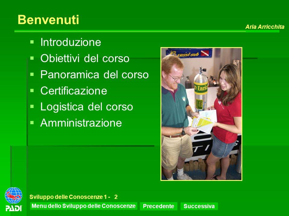 Menu dello Sviluppo delle Conoscenze Precedente Successiva Aria Arricchita Sviluppo delle Conoscenze 1 -2 Benvenuti Introduzione Obiettivi del corso P