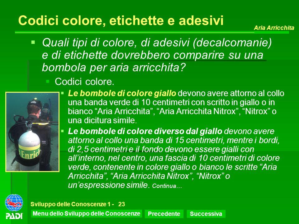 Menu dello Sviluppo delle Conoscenze Precedente Successiva Aria Arricchita Sviluppo delle Conoscenze 1 -23 Codici colore, etichette e adesivi Quali ti