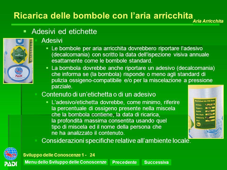 Menu dello Sviluppo delle Conoscenze Precedente Successiva Aria Arricchita Sviluppo delle Conoscenze 1 -24 Ricarica delle bombole con laria arricchita
