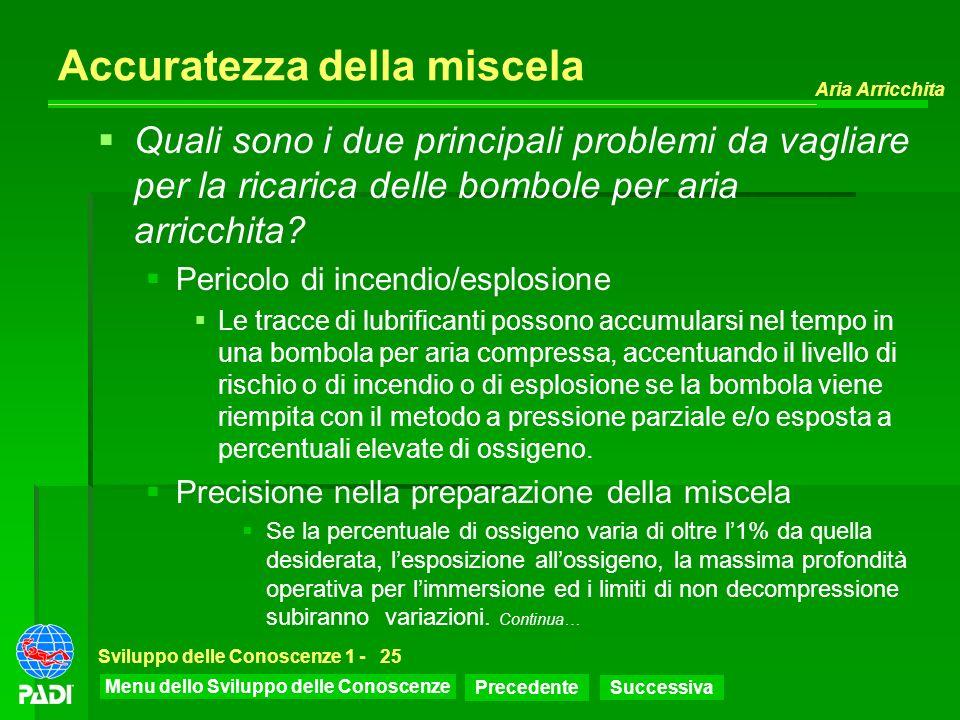 Menu dello Sviluppo delle Conoscenze Precedente Successiva Aria Arricchita Sviluppo delle Conoscenze 1 -25 Accuratezza della miscela Quali sono i due