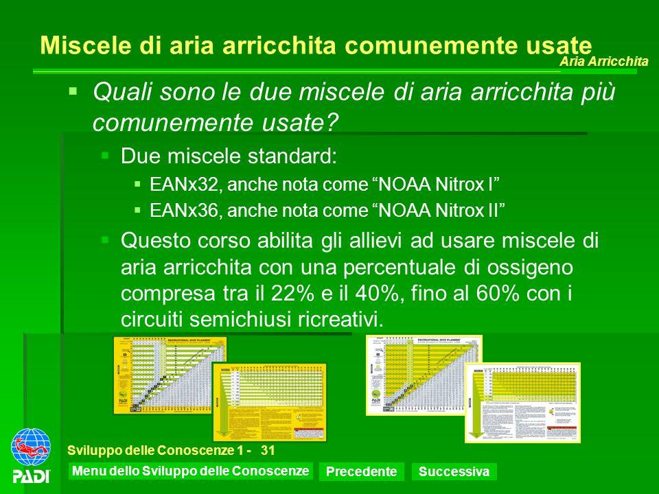 Menu dello Sviluppo delle Conoscenze Precedente Successiva Aria Arricchita Sviluppo delle Conoscenze 1 -31 Miscele di aria arricchita comunemente usat