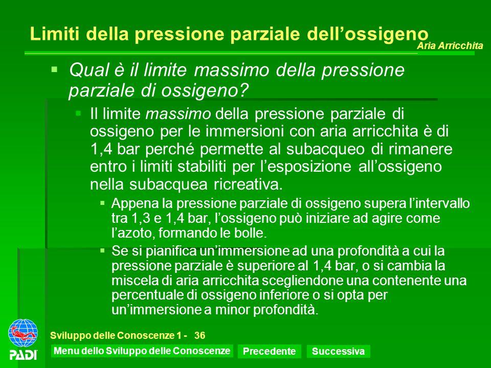Menu dello Sviluppo delle Conoscenze Precedente Successiva Aria Arricchita Sviluppo delle Conoscenze 1 -36 Limiti della pressione parziale dellossigen