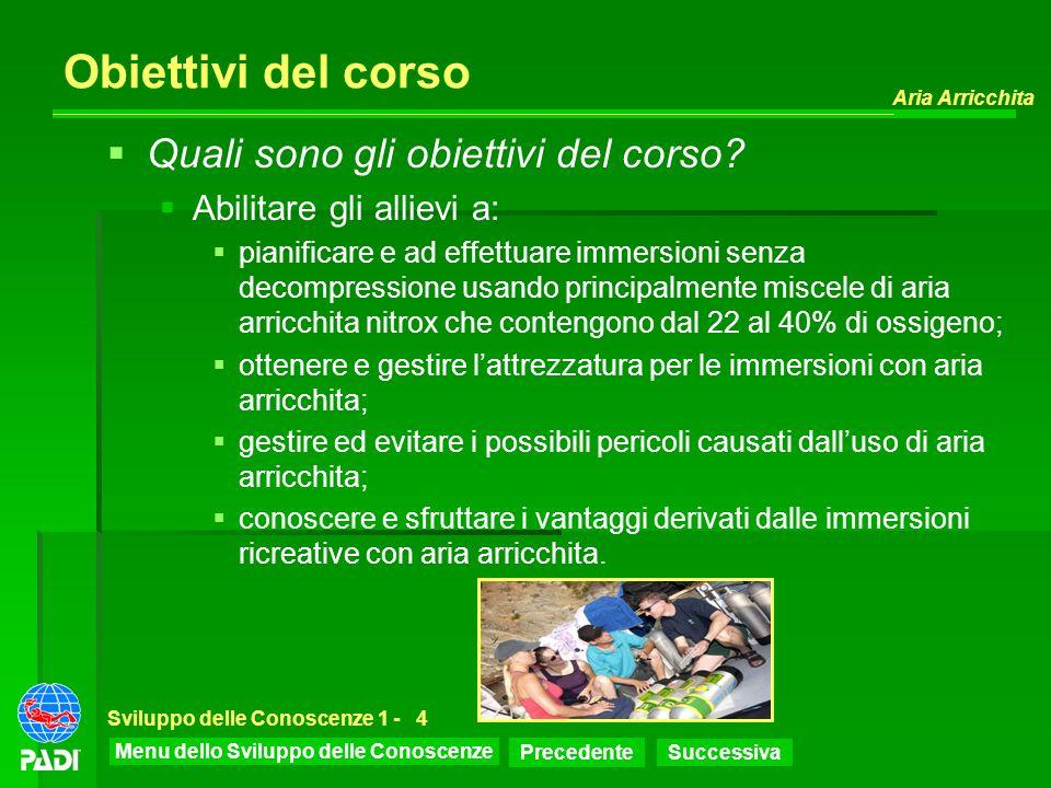 Menu dello Sviluppo delle Conoscenze Precedente Successiva Aria Arricchita Sviluppo delle Conoscenze 1 -4 Obiettivi del corso Quali sono gli obiettivi