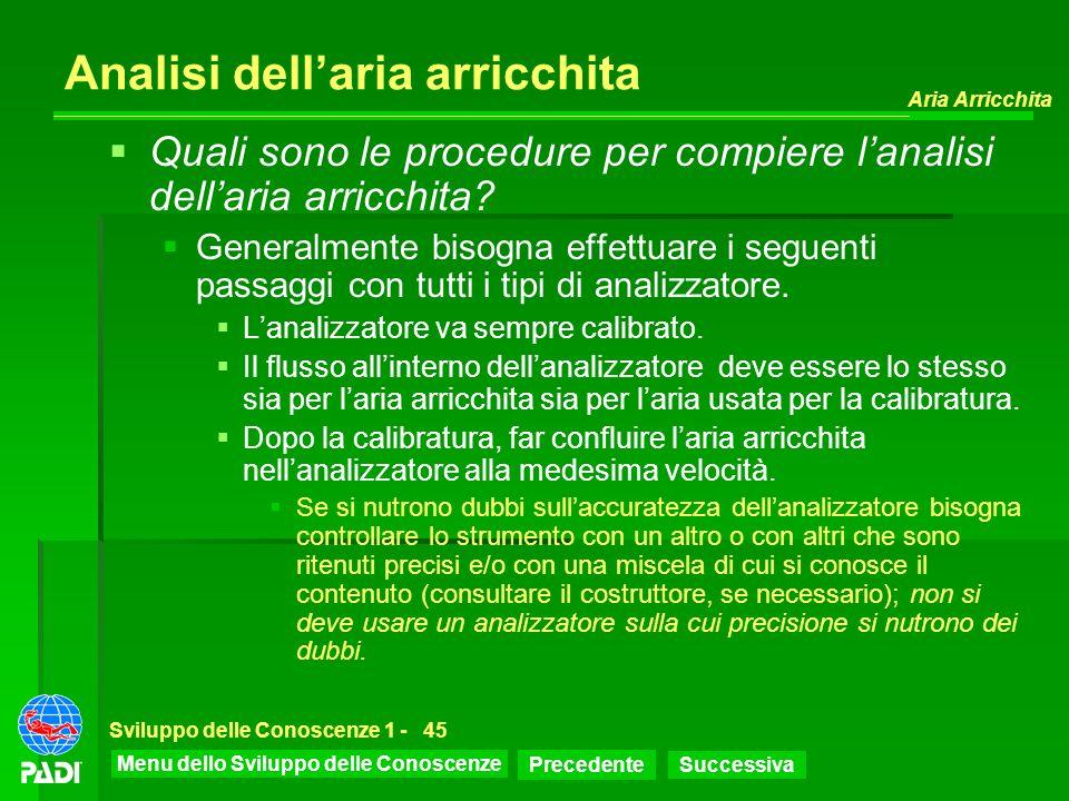 Menu dello Sviluppo delle Conoscenze Precedente Successiva Aria Arricchita Sviluppo delle Conoscenze 1 -45 Analisi dellaria arricchita Quali sono le p