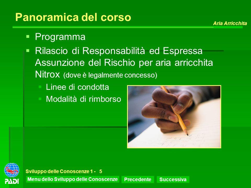 Menu dello Sviluppo delle Conoscenze Precedente Successiva Aria Arricchita Sviluppo delle Conoscenze 1 -5 Panoramica del corso Programma Rilascio di R