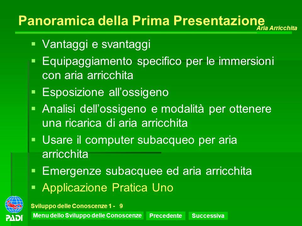 Menu dello Sviluppo delle Conoscenze Precedente Successiva Aria Arricchita Sviluppo delle Conoscenze 1 -9 Panoramica della Prima Presentazione Vantagg