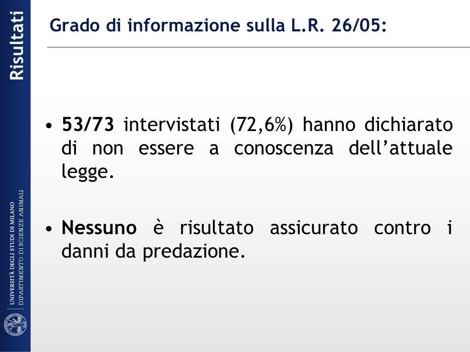 Grado di informazione sulla L.R. 26/05: 53/73 intervistati (72,6%) hanno dichiarato di non essere a conoscenza dellattuale legge. Nessuno è risultato