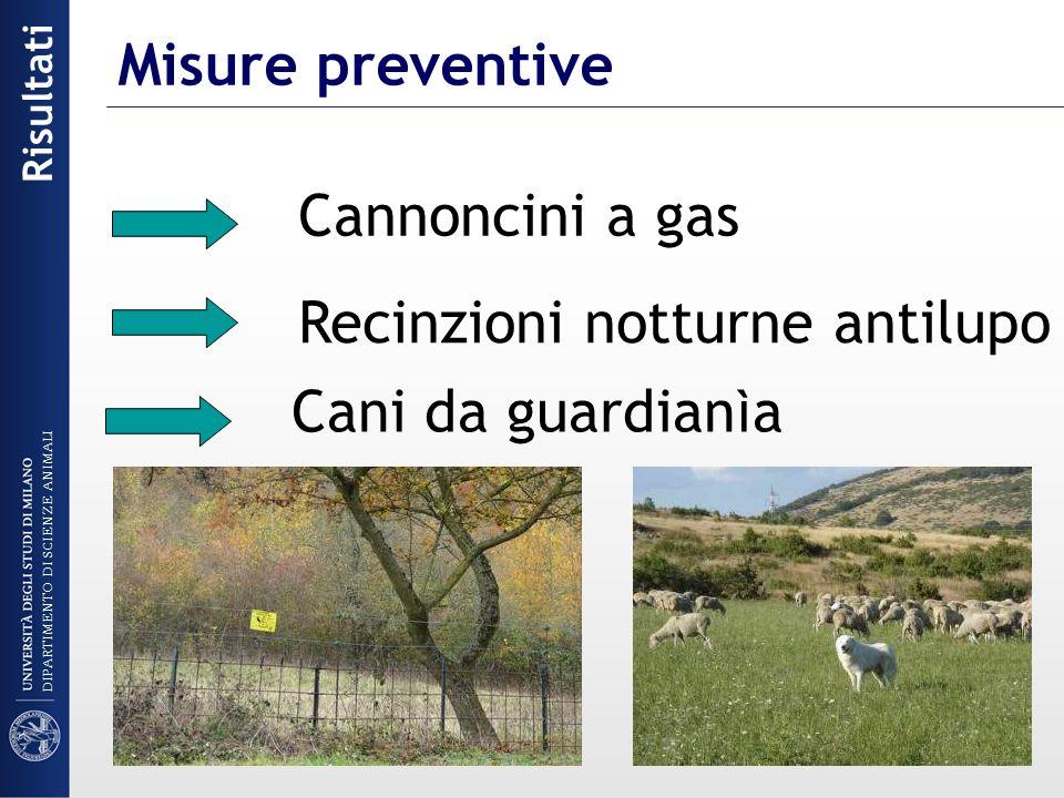 Misure preventive Risultati Recinzioni notturne antilupo Cani da guardian ì a Cannoncini a gas