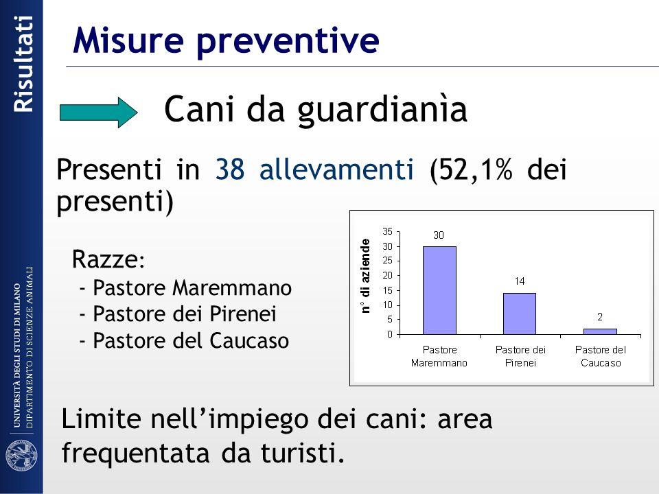 Cani da guardianìa Presenti in 38 allevamenti (52,1% dei presenti) Limite nellimpiego dei cani: area frequentata da turisti. Razze : - Pastore Maremma