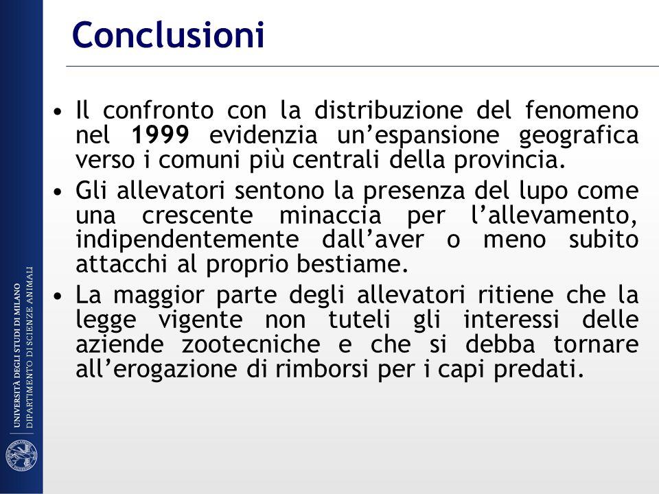 Il confronto con la distribuzione del fenomeno nel 1999 evidenzia unespansione geografica verso i comuni più centrali della provincia. Gli allevatori