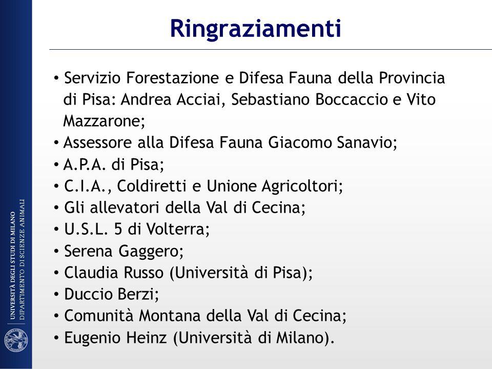Servizio Forestazione e Difesa Fauna della Provincia di Pisa: Andrea Acciai, Sebastiano Boccaccio e Vito Mazzarone; Assessore alla Difesa Fauna Giacom