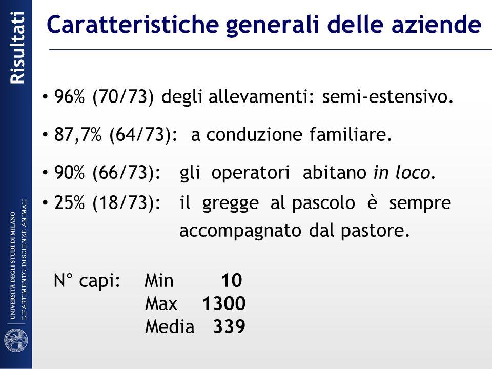 Razze allevate : Sarda (41/73): da latte Media: 543,8 capi Pomarancina (23/73): da carne Media: 42,7 capi Massese (6/73): da latte Media: 209,7 capi Risultati Caratteristiche generali delle aziende