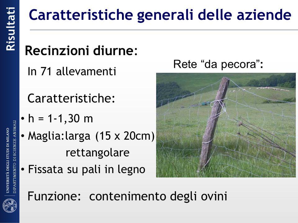 Recinzioni diurne: In 71 allevamenti Caratteristiche: h = 1-1,30 m Maglia:larga (15 x 20cm) rettangolare Fissata su pali in legno Funzione: contenimen