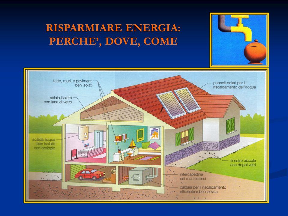 RISPARMIARE ENERGIA: PERCHE, DOVE, COME
