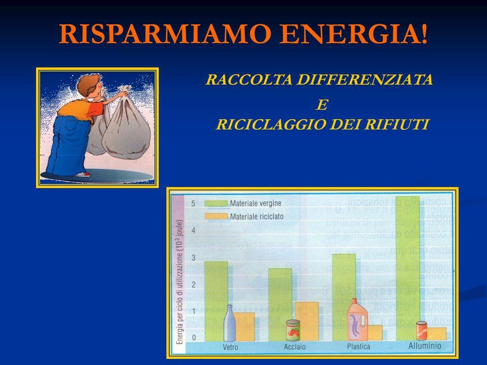 RISPARMIAMO ENERGIA! E RICICLAGGIO DEI RIFIUTI RACCOLTA DIFFERENZIATA