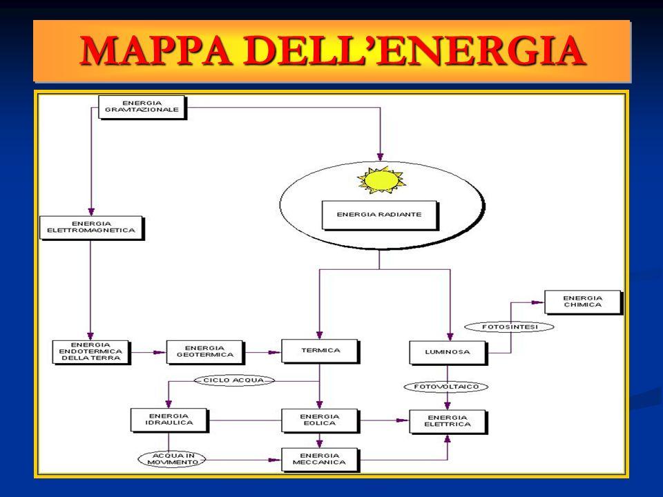 MAPPA DELLENERGIA