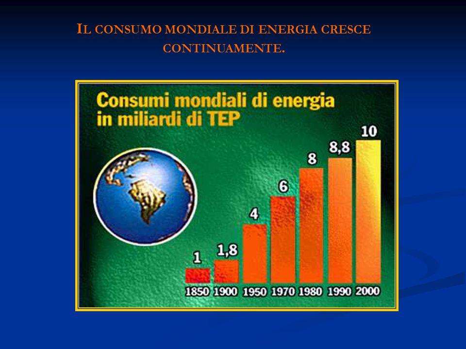 I L CONSUMO MONDIALE DI ENERGIA CRESCE CONTINUAMENTE.