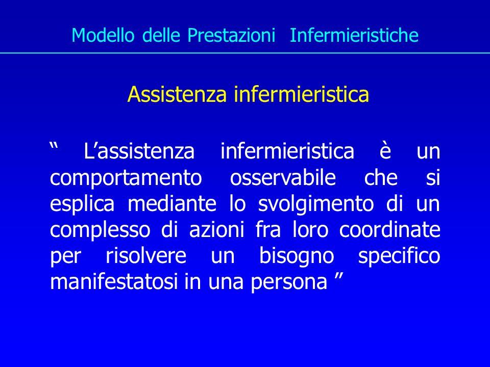 Modello delle Prestazioni Infermieristiche Assistenza infermieristica Lassistenza infermieristica è un comportamento osservabile che si esplica mediante lo svolgimento di un complesso di azioni fra loro coordinate per risolvere un bisogno specifico manifestatosi in una persona