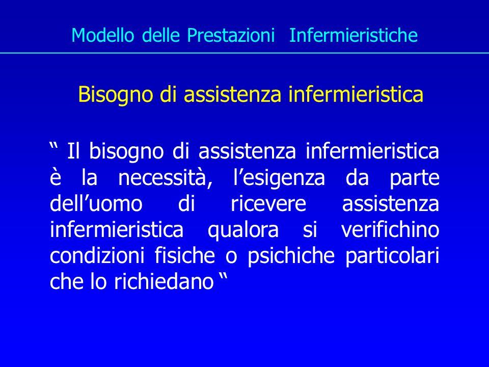 Modello delle Prestazioni Infermieristiche Assistenza infermieristica Lassistenza infermieristica è un comportamento osservabile che si esplica median