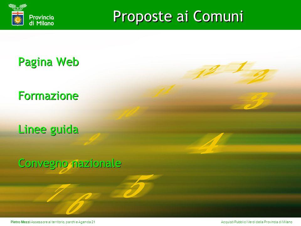 Pietro Mezzi Assessore al territorio, parchi e Agenda 21 Acquisti Pubblici Verdi della Provincia di Milano Proposte ai Comuni Pagina Web Formazione Li