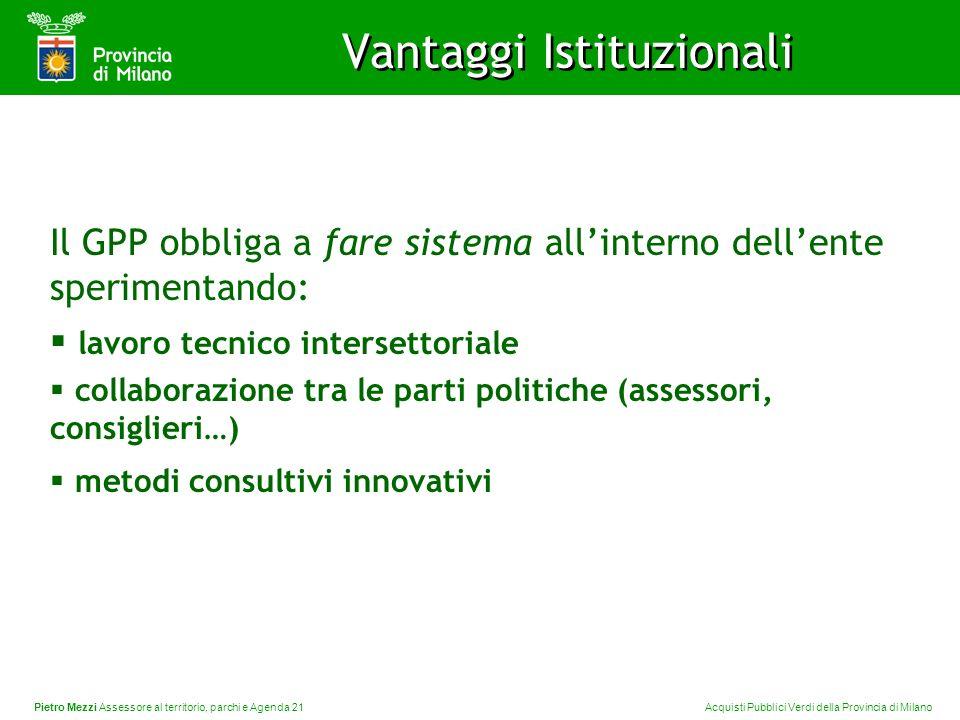 Pietro Mezzi Assessore al territorio, parchi e Agenda 21 Acquisti Pubblici Verdi della Provincia di Milano Vantaggi Istituzionali Il GPP obbliga a far