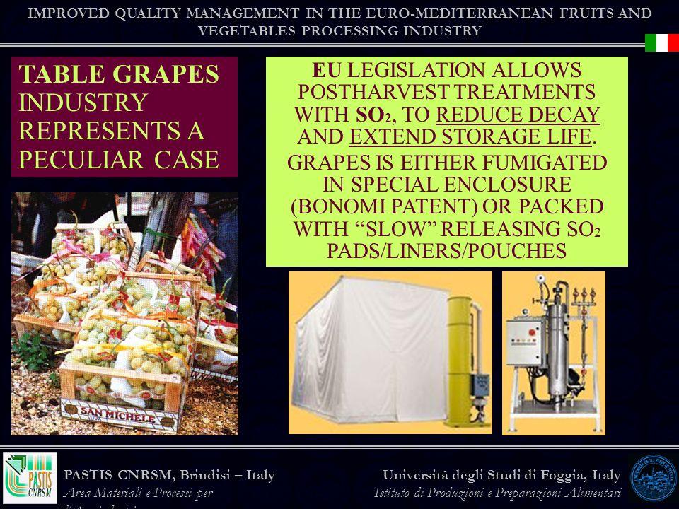 IMPROVED QUALITY MANAGEMENT IN THE EURO-MEDITERRANEAN FRUITS AND VEGETABLES PROCESSING INDUSTRY Università degli Studi di Foggia, Italy Istituto di Produzioni e Preparazioni Alimentari PASTIS CNRSM, Brindisi – Italy Area Materiali e Processi per lAgroindustria TABLE GRAPES INDUSTRY REPRESENTS A PECULIAR CASE EU LEGISLATION ALLOWS POSTHARVEST TREATMENTS WITH SO 2, TO REDUCE DECAY AND EXTEND STORAGE LIFE.