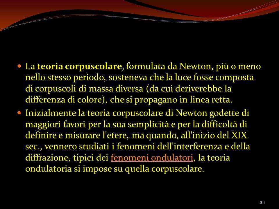 La teoria corpuscolare, formulata da Newton, più o meno nello stesso periodo, sosteneva che la luce fosse composta di corpuscoli di massa diversa (da