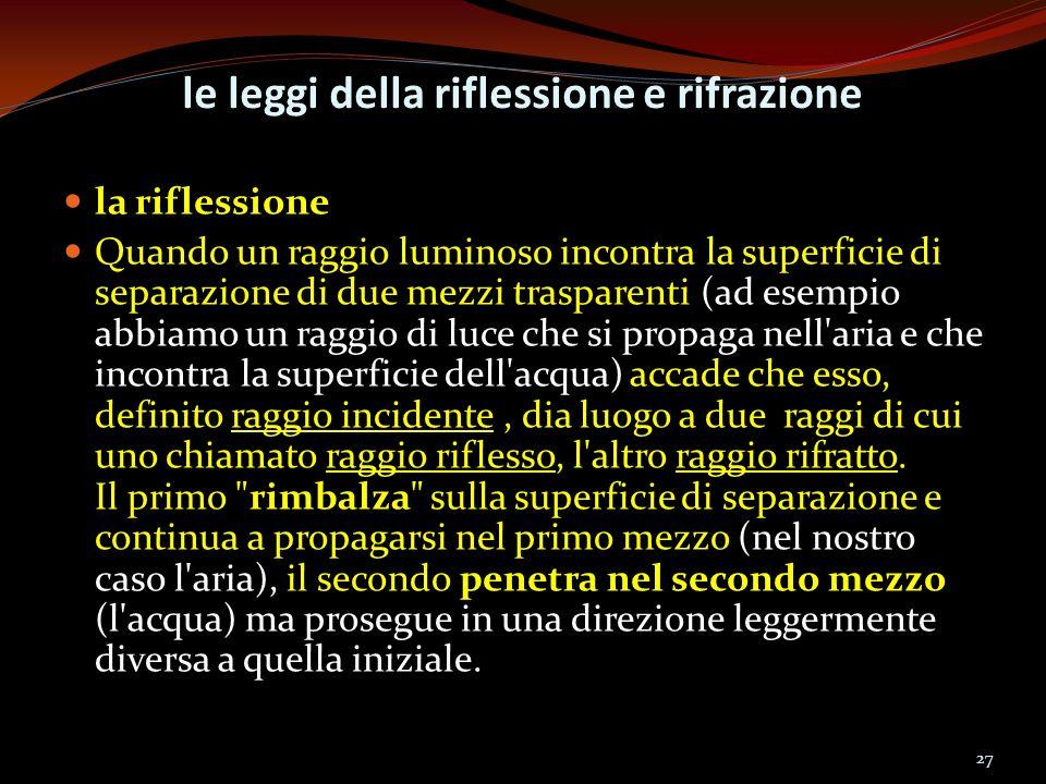 le leggi della riflessione e rifrazione la riflessione Quando un raggio luminoso incontra la superficie di separazione di due mezzi trasparenti (ad es