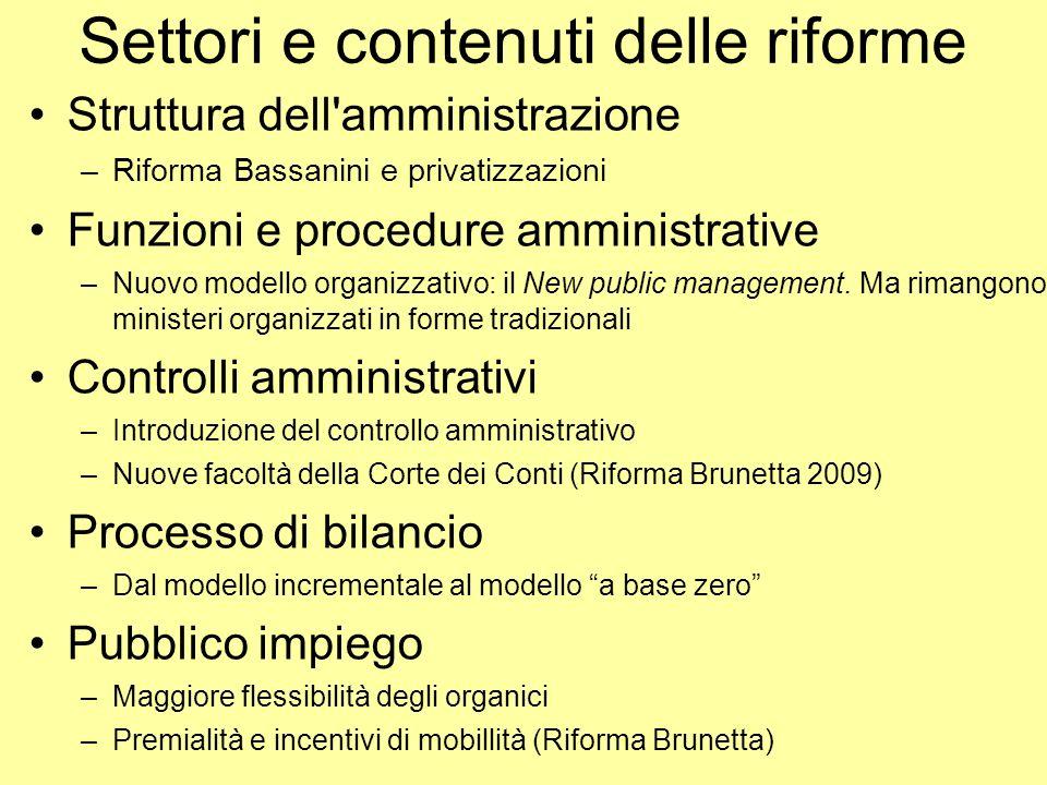 Settori e contenuti delle riforme Struttura dell'amministrazione –Riforma Bassanini e privatizzazioni Funzioni e procedure amministrative –Nuovo model