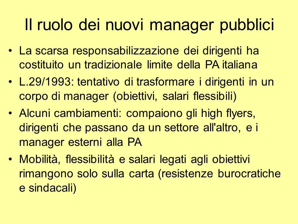 Il ruolo dei nuovi manager pubblici La scarsa responsabilizzazione dei dirigenti ha costituito un tradizionale limite della PA italiana L.29/1993: ten