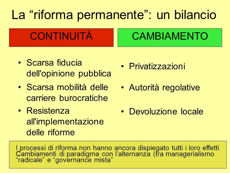 La riforma permanente: un bilancio Scarsa fiducia dell'opinione pubblica Scarsa mobilità delle carriere burocratiche Resistenza all'implementazione de