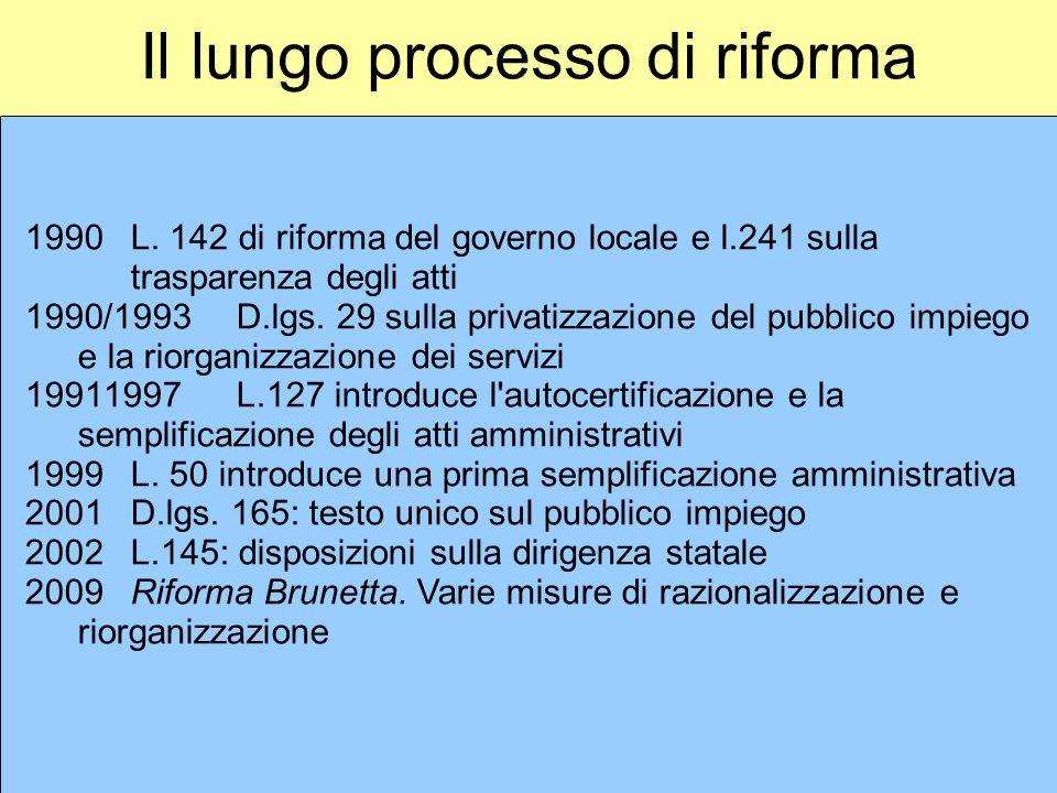 Il lungo processo di riforma 1990L. 142 di riforma del governo locale e l.241 sulla trasparenza degli atti 1990/1993D.lgs. 29 sulla privatizzazione de