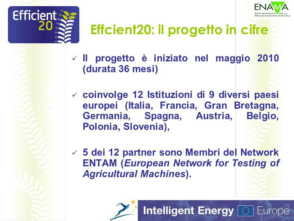 Maggiori informazioni sul progetto e sulla possibilità di aderire in qualità di Associated Members possono essere richieste allENAMA (www.enama.it) e saranno disponibili a breve nel sito del progetto Efficient20: http://efficient20.euwww.enama.it http://efficient20.eu Grazie dellattenzione.
