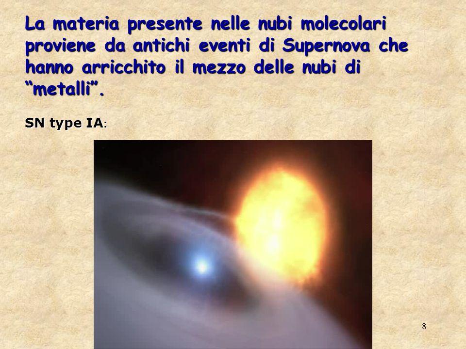 8 La materia presente nelle nubi molecolari proviene da antichi eventi di Supernova che hanno arricchito il mezzo delle nubi di metalli.