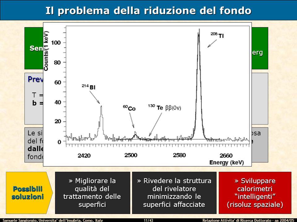 Samuele Sangiorgio, Universita dellInsubria, Como, Italy Relazione Attivita di Ricerca Dottorato – aa 2004/05 11/43 Sensibilità: Sensibilità: Il probl