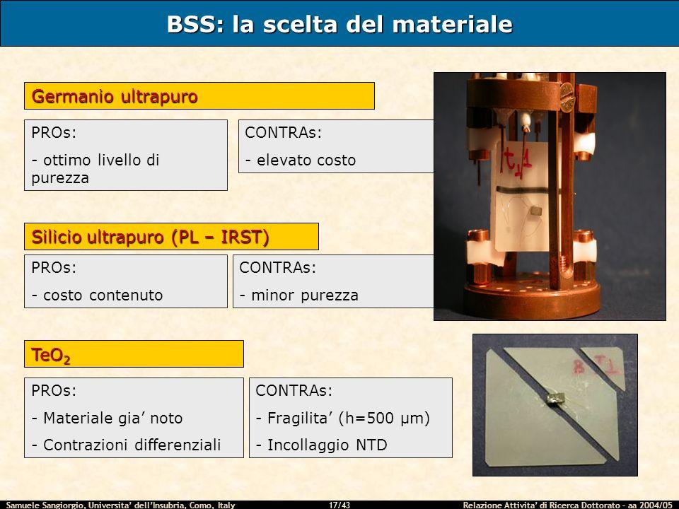 Samuele Sangiorgio, Universita dellInsubria, Como, Italy Relazione Attivita di Ricerca Dottorato – aa 2004/05 17/43 BSS: la scelta del materiale Germanio ultrapuro PROs: - ottimo livello di purezza Silicio ultrapuro (PL – IRST) PROs: - costo contenuto TeO 2 PROs: - Materiale gia noto - Contrazioni differenziali CONTRAs: - elevato costo CONTRAs: - minor purezza CONTRAs: - Fragilita (h=500 μm) - Incollaggio NTD