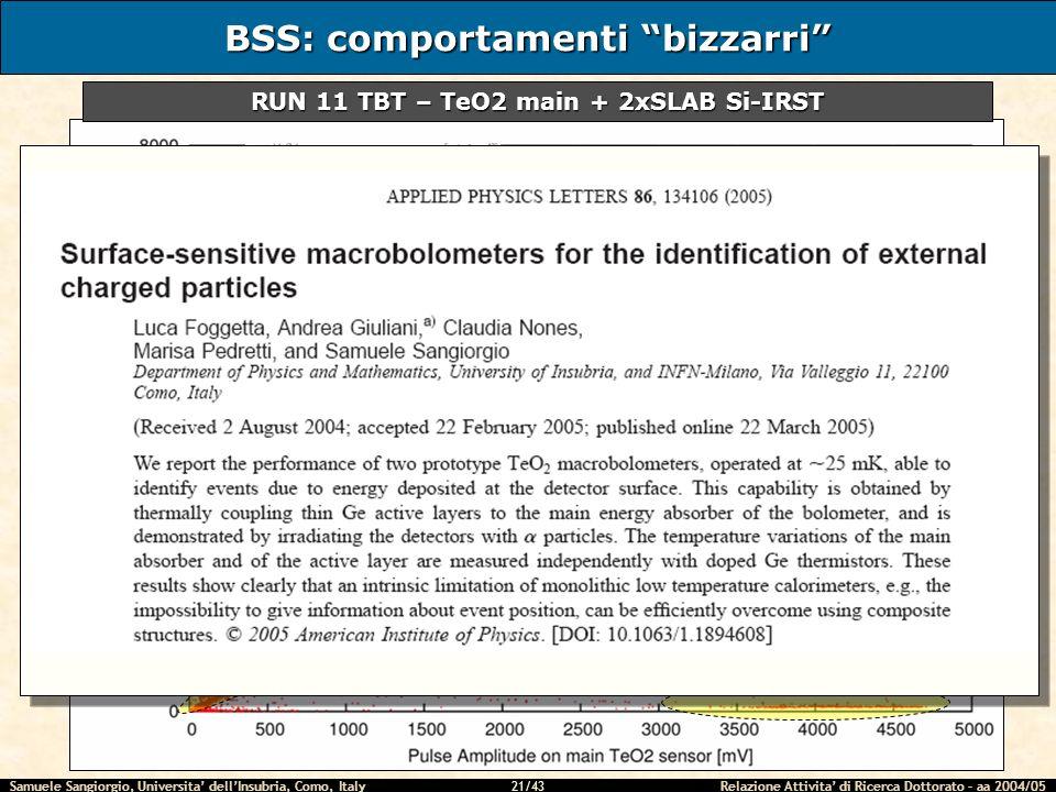 Samuele Sangiorgio, Universita dellInsubria, Como, Italy Relazione Attivita di Ricerca Dottorato – aa 2004/05 21/43 BSS: comportamenti bizzarri RUN 11 TBT – TeO2 main + 2xSLAB Si-IRST