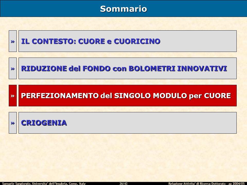 Samuele Sangiorgio, Universita dellInsubria, Como, Italy Relazione Attivita di Ricerca Dottorato – aa 2004/05 26/43 Sommario IL CONTESTO: CUORE e CUORICINO RIDUZIONE del FONDO con BOLOMETRI INNOVATIVI » » PERFEZIONAMENTO del SINGOLO MODULO per CUORE » CRIOGENIA » »