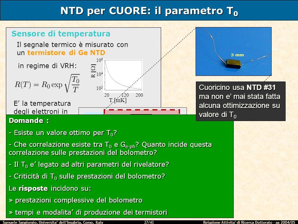 Samuele Sangiorgio, Universita dellInsubria, Como, Italy Relazione Attivita di Ricerca Dottorato – aa 2004/05 27/43 NTD per CUORE: il parametro T 0 Il