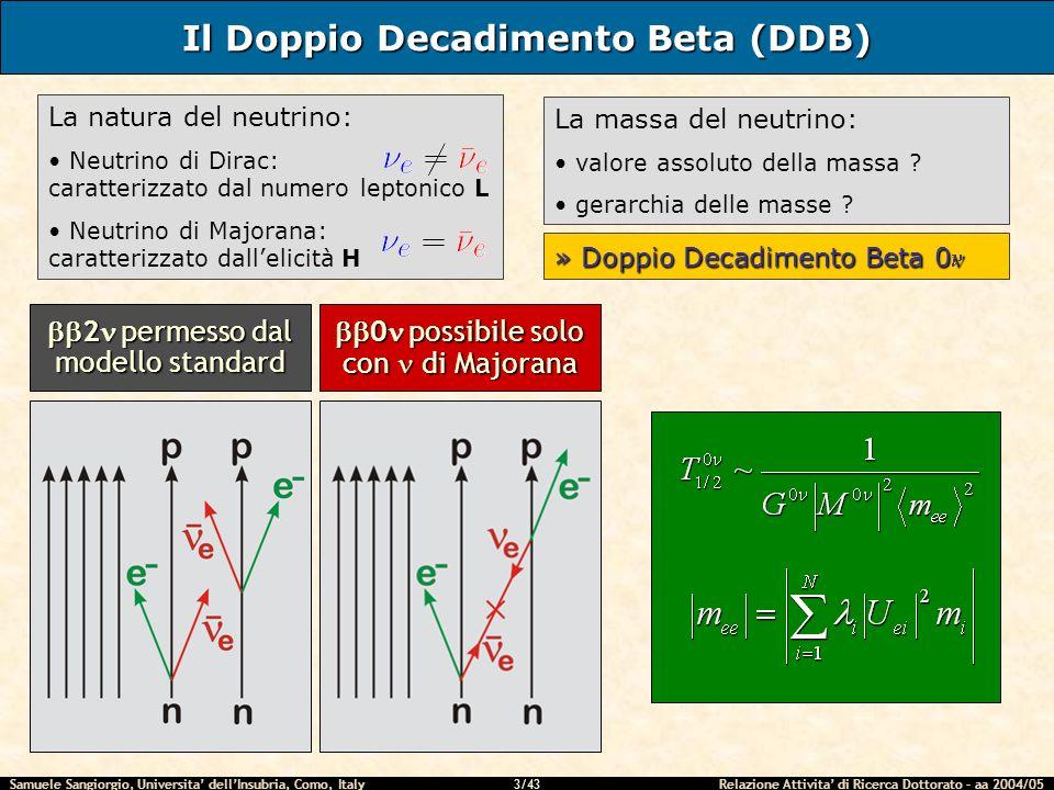 Samuele Sangiorgio, Universita dellInsubria, Como, Italy Relazione Attivita di Ricerca Dottorato – aa 2004/05 3/43 La natura del neutrino: Neutrino di