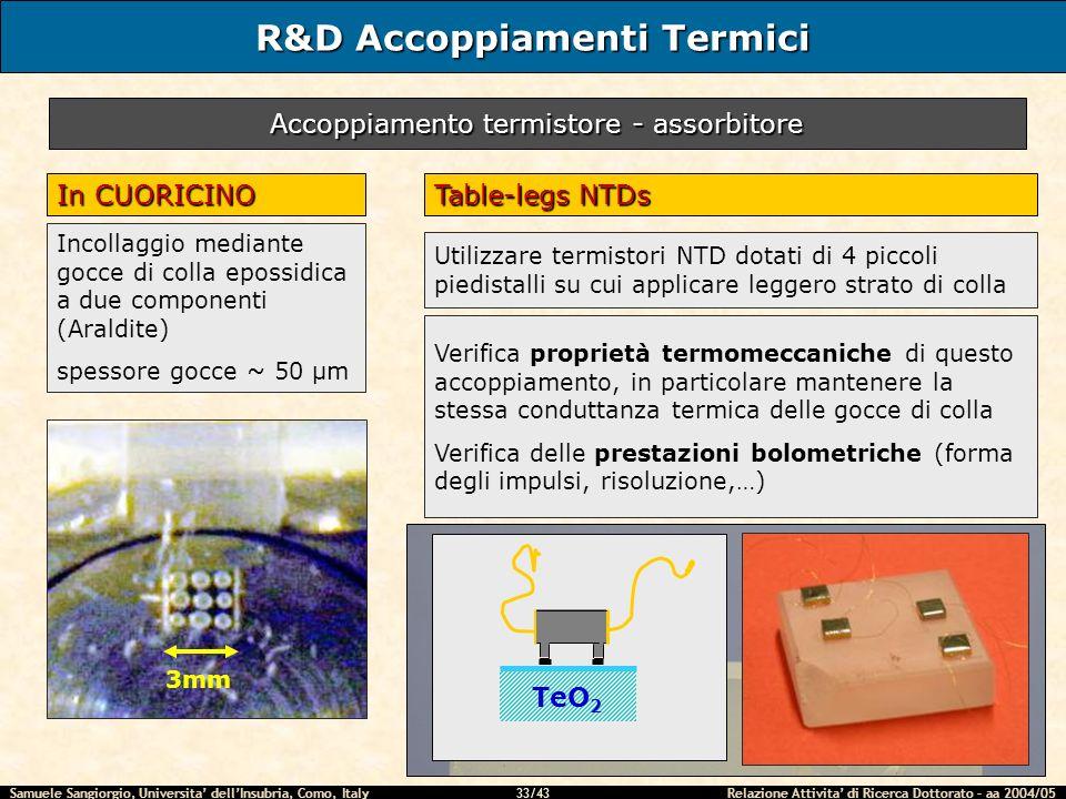 Samuele Sangiorgio, Universita dellInsubria, Como, Italy Relazione Attivita di Ricerca Dottorato – aa 2004/05 33/43 R&D Accoppiamenti Termici In CUORICINO Incollaggio mediante gocce di colla epossidica a due componenti (Araldite) spessore gocce ~ 50 μm TeO 2 3mm Table-legs NTDs Utilizzare termistori NTD dotati di 4 piccoli piedistalli su cui applicare leggero strato di colla Accoppiamento termistore - assorbitore Verifica proprietà termomeccaniche di questo accoppiamento, in particolare mantenere la stessa conduttanza termica delle gocce di colla Verifica delle prestazioni bolometriche (forma degli impulsi, risoluzione,…)