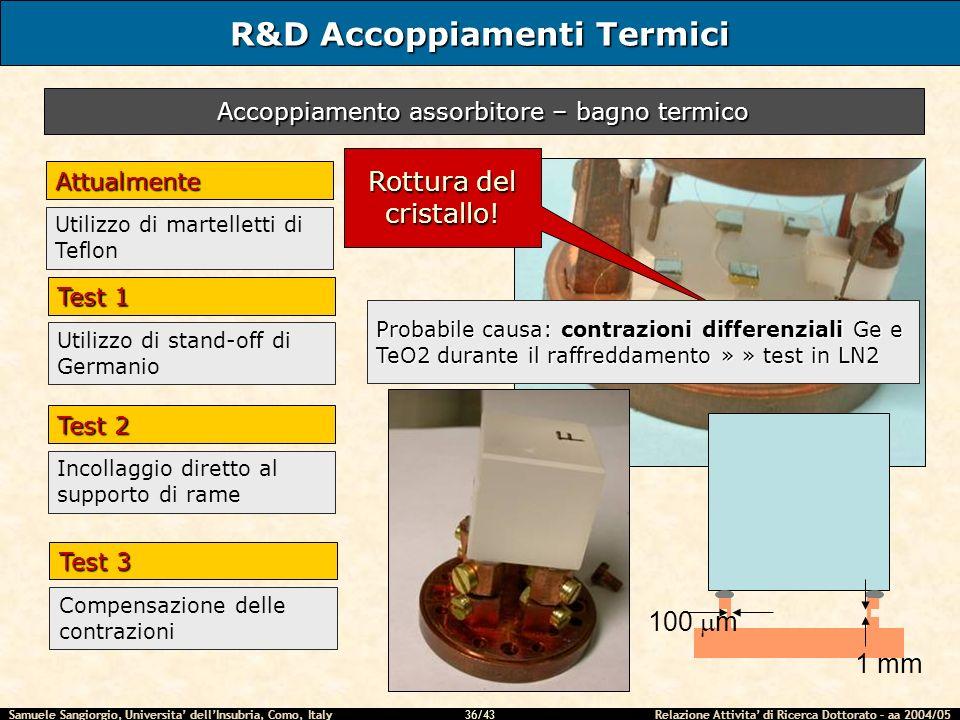 Samuele Sangiorgio, Universita dellInsubria, Como, Italy Relazione Attivita di Ricerca Dottorato – aa 2004/05 36/43 R&D Accoppiamenti Termici Attualme