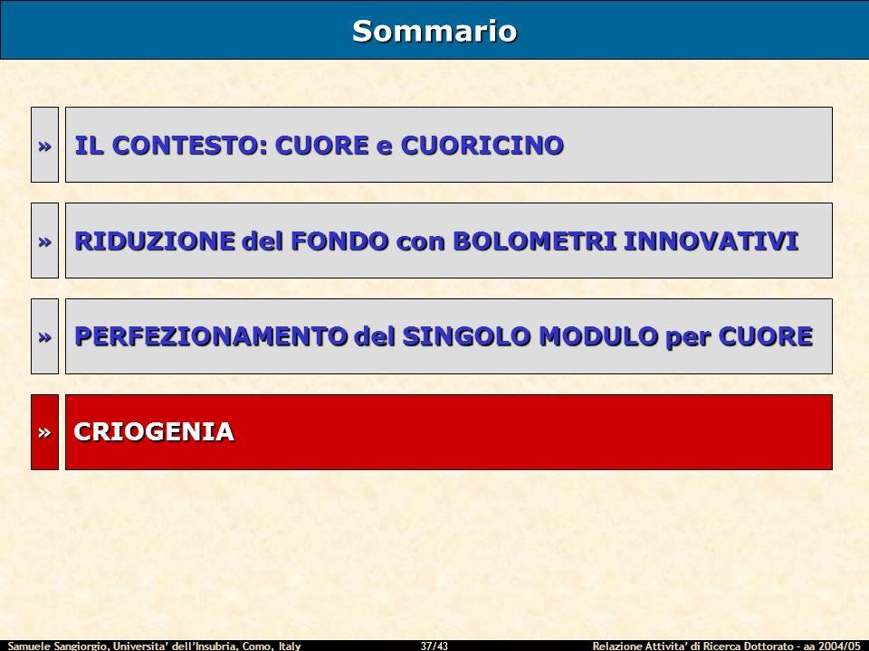 Samuele Sangiorgio, Universita dellInsubria, Como, Italy Relazione Attivita di Ricerca Dottorato – aa 2004/05 37/43 » CRIOGENIA Sommario IL CONTESTO: CUORE e CUORICINO CRIOGENIA RIDUZIONE del FONDO con BOLOMETRI INNOVATIVI » » » PERFEZIONAMENTO del SINGOLO MODULO per CUORE »