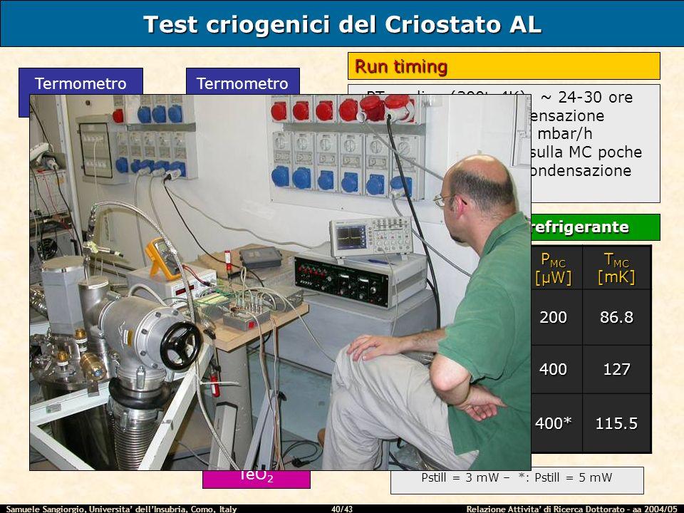 Samuele Sangiorgio, Universita dellInsubria, Como, Italy Relazione Attivita di Ricerca Dottorato – aa 2004/05 40/43 Test criogenici del Criostato AL R