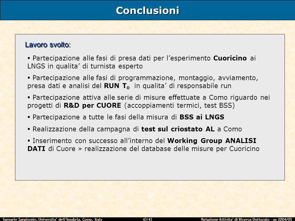 Samuele Sangiorgio, Universita dellInsubria, Como, Italy Relazione Attivita di Ricerca Dottorato – aa 2004/05 43/43 Conclusioni Partecipazione alle fasi di presa dati per lesperimento Cuoricino ai LNGS in qualita di turnista esperto Partecipazione alle fasi di programmazione, montaggio, avviamento, presa dati e analisi del RUN T 0 in qualita di responsabile run Partecipazione attiva alle serie di misure effettuate a Como riguardo nei progetti di R&D per CUORE (accoppiamenti termici, test BSS) Partecipazione a tutte le fasi della misura di BSS ai LNGS Realizzazione della campagna di test sul criostato AL a Como Inserimento con successo allinterno del Working Group ANALISI DATI di Cuore » realizzazione del database delle misure per Cuoricino Lavoro svolto: