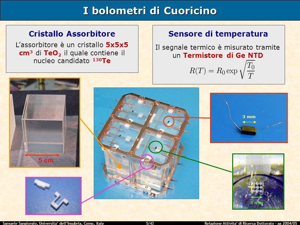 Samuele Sangiorgio, Universita dellInsubria, Como, Italy Relazione Attivita di Ricerca Dottorato – aa 2004/05 5/43 I bolometri di Cuoricino 5 cm Il se