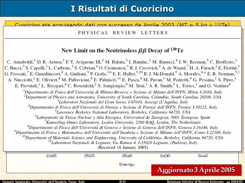 Samuele Sangiorgio, Universita dellInsubria, Como, Italy Relazione Attivita di Ricerca Dottorato – aa 2004/05 8/43 I Risultati di Cuoricino Risultati totali per vita media e massa di Majorana (90% c.l.): T 1/2 0 ( 130 Te) > 1.8 x 10 24 y m < 0.2 - 1.1 eV Aggiornato 3 Aprile 2005 Cuoricino sta acquisendo dati con successo da Aprile 2003 (MT = 5 kg y 130 Te) Fondo nella regione del (spettro anticoincidenza, solo cristalli 5x5x5 cm 3 ) 0.18 0.01 c/keV/kg/y 218 Tl 60 Co