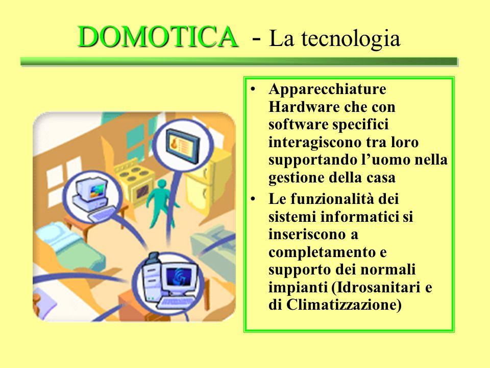 DOMOTICA HOME AUTOMATION BUILDING AUTOMATION PROGRAMMA DI INTEGRAZIONE TECNOLOGICA